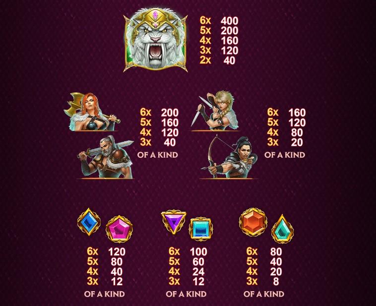 Play Kingdoms Rise Battle Beast slot