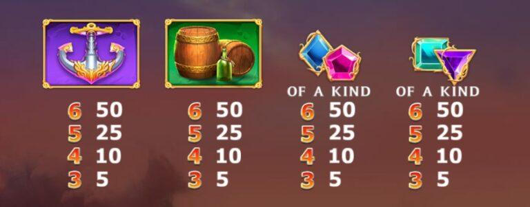 play kingdoms rise captains treasure slot game