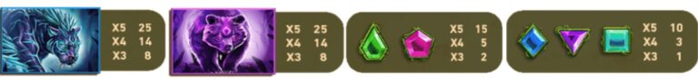 Forbidden Forest slot game
