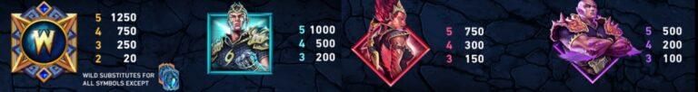 kingdoms rise guardians of the abyss bonus